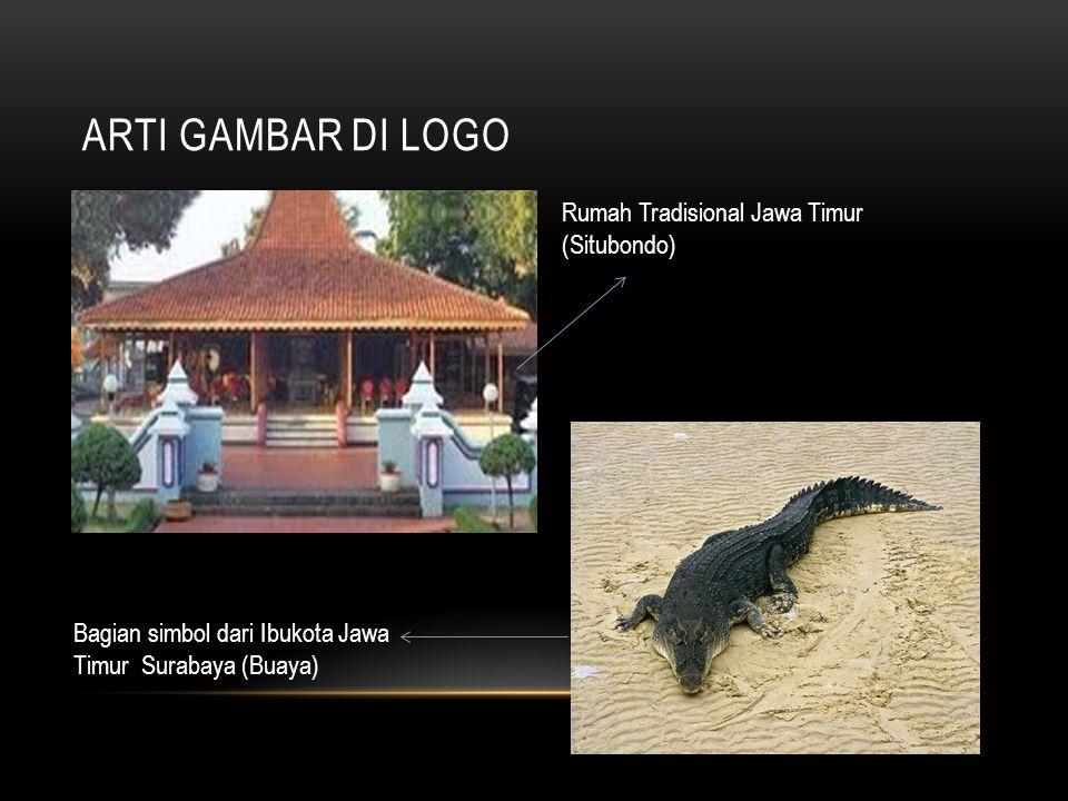 Arti gambar di logo Rumah Tradisional Jawa Timur (Situbondo)