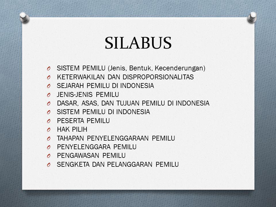 SILABUS SISTEM PEMILU (Jenis, Bentuk, Kecenderungan)