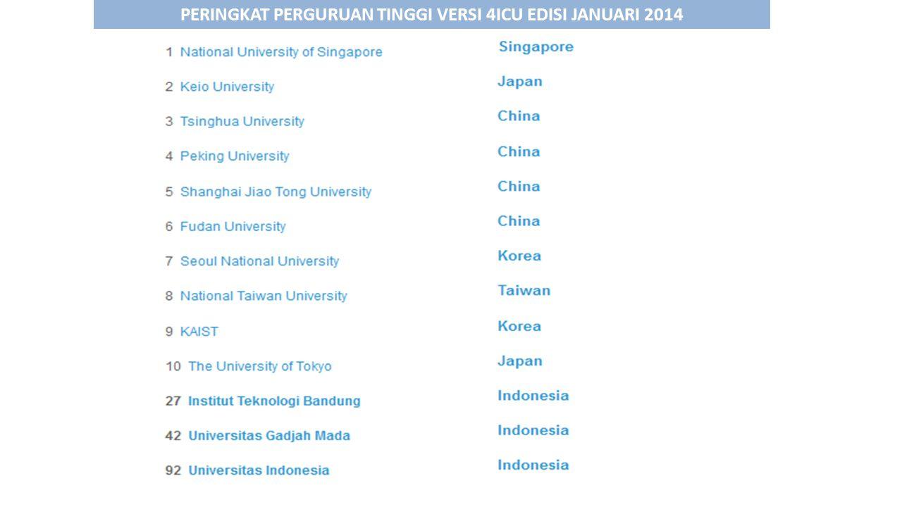 PERINGKAT PERGURUAN TINGGI VERSI 4ICU EDISI JANUARI 2014