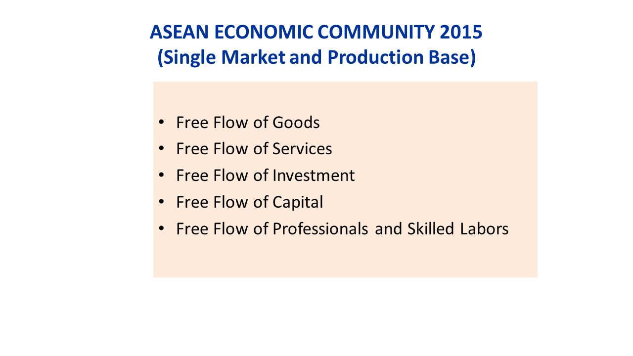 ASEAN ECONOMIC COMMUNITY 2015 (Single Market and Production Base)