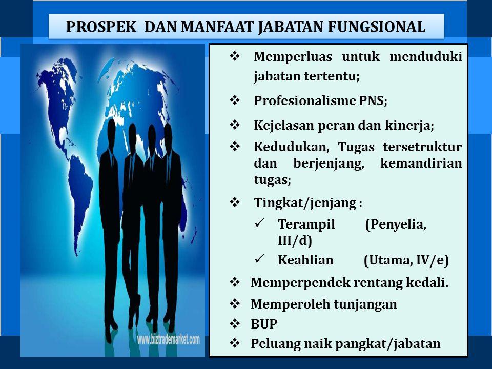 PROSPEK DAN MANFAAT JABATAN FUNGSIONAL