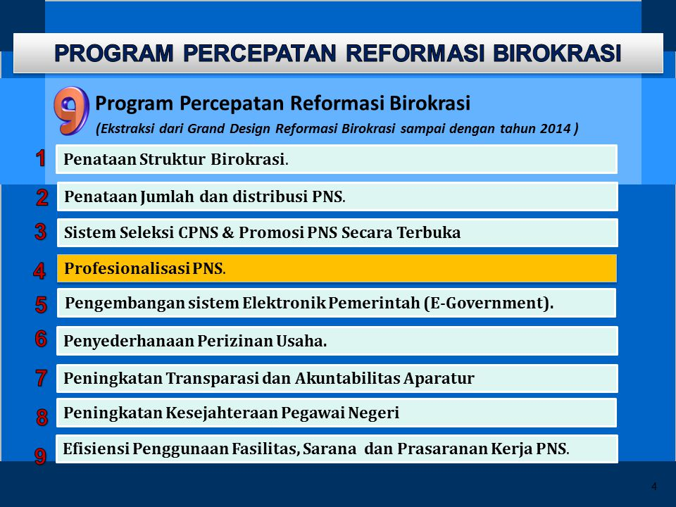 Program percepatan reformasi birokrasi
