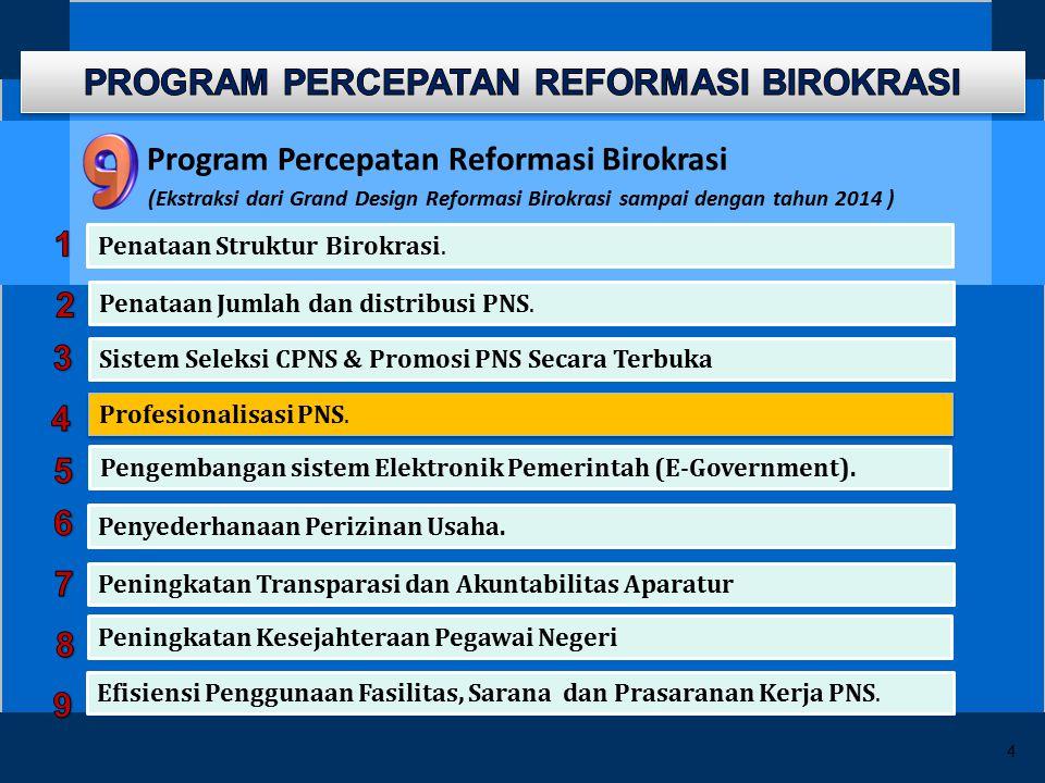 Program percepatan reformasi birokrasi