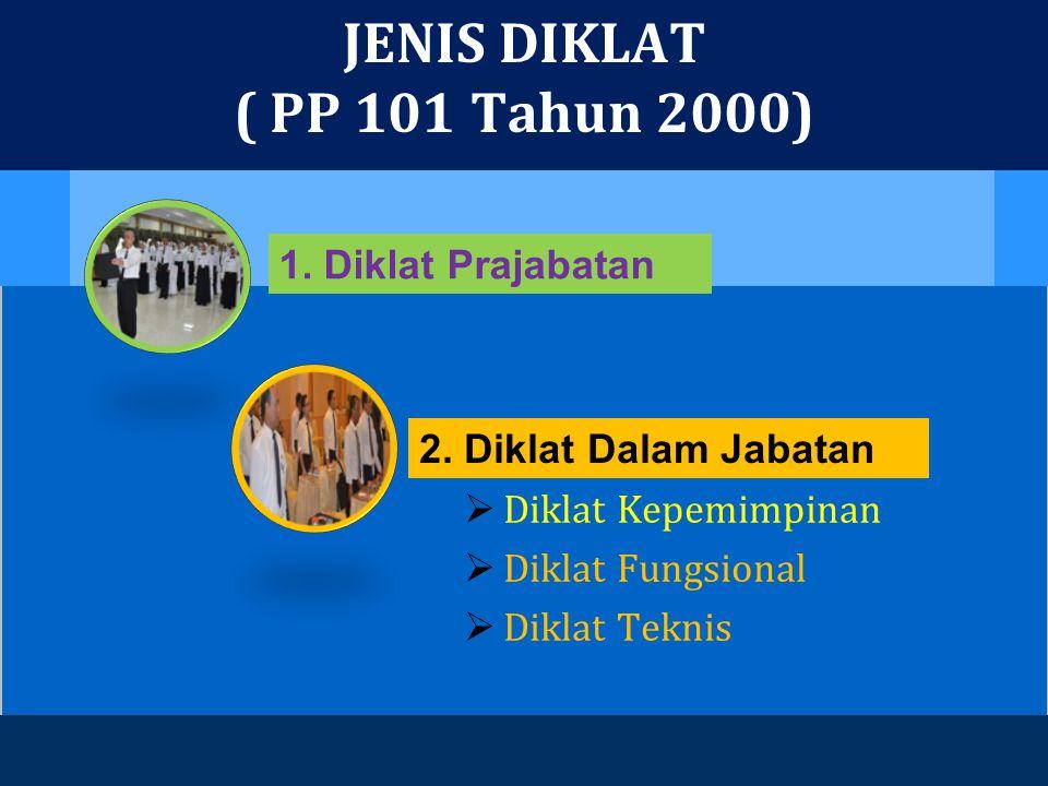 JENIS DIKLAT ( PP 101 Tahun 2000)
