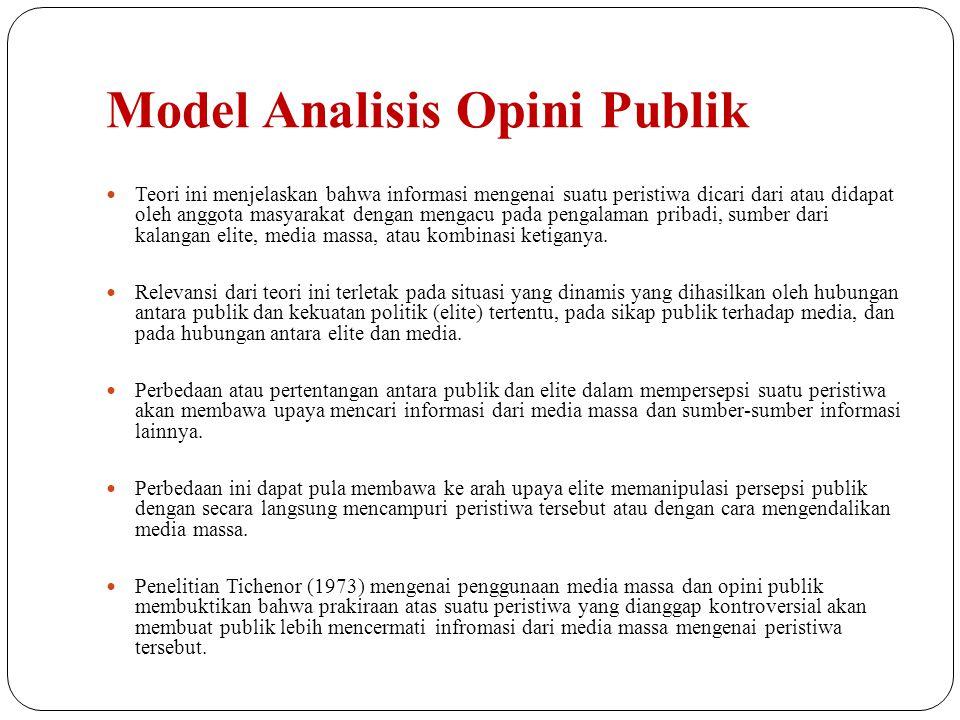 Model Analisis Opini Publik