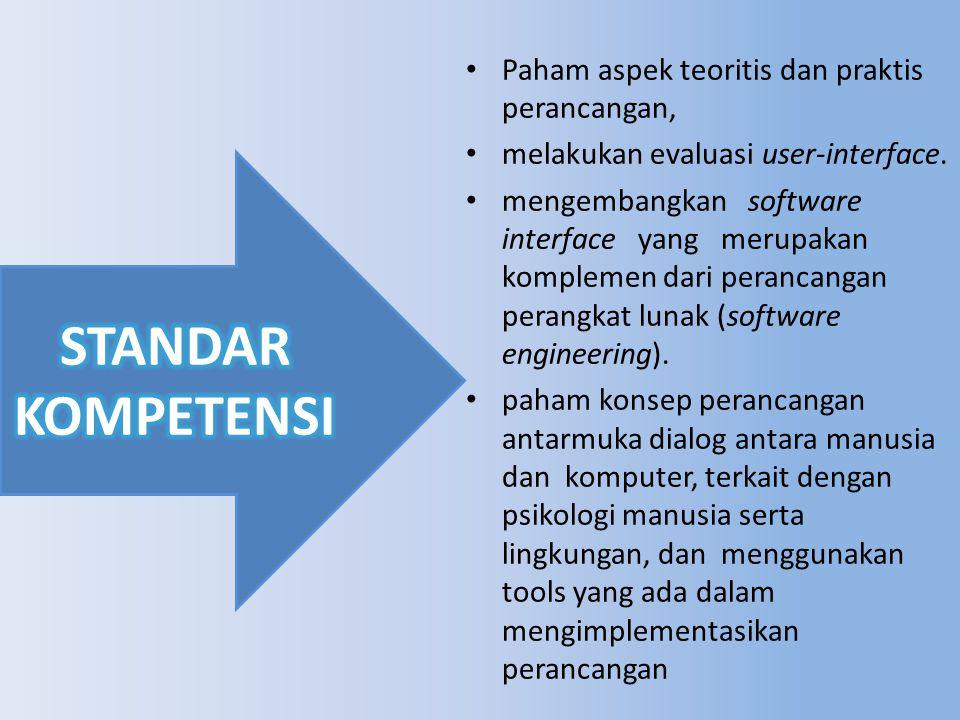 STANDAR KOMPETENSI Paham aspek teoritis dan praktis perancangan,