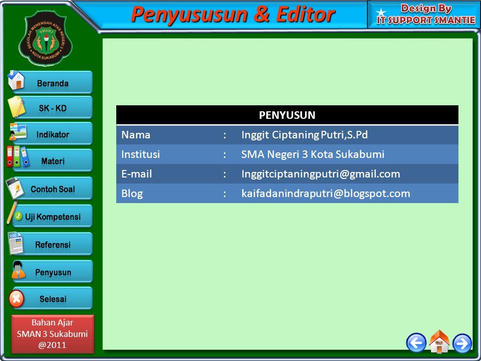 Penyususun & Editor PENYUSUN Nama : Inggit Ciptaning Putri,S.Pd