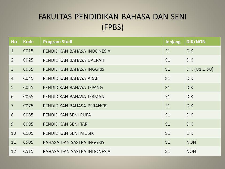 FAKULTAS PENDIDIKAN BAHASA DAN SENI (FPBS)