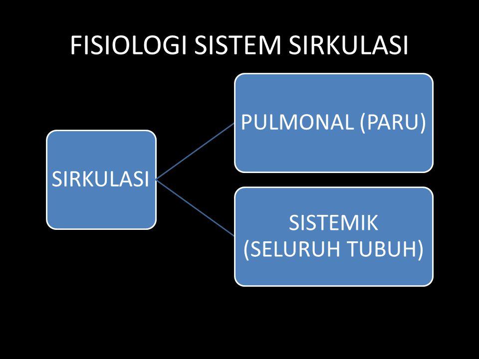 FISIOLOGI SISTEM SIRKULASI
