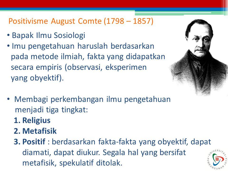 Positivisme August Comte (1798 – 1857)