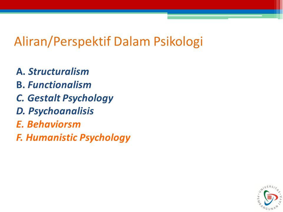 Aliran/Perspektif Dalam Psikologi