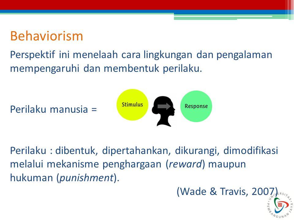 Behaviorism Perspektif ini menelaah cara lingkungan dan pengalaman