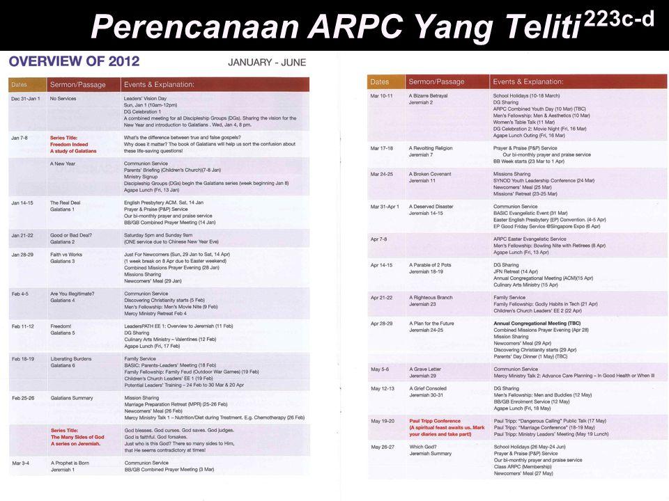 Perencanaan ARPC Yang Teliti