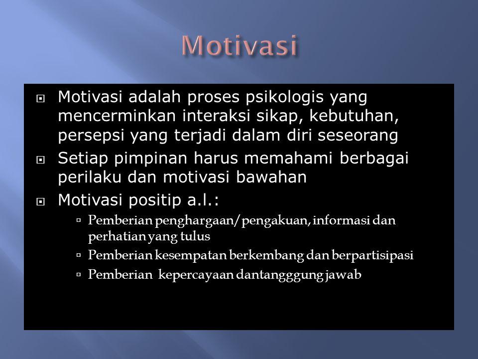 Motivasi Motivasi adalah proses psikologis yang mencerminkan interaksi sikap, kebutuhan, persepsi yang terjadi dalam diri seseorang.