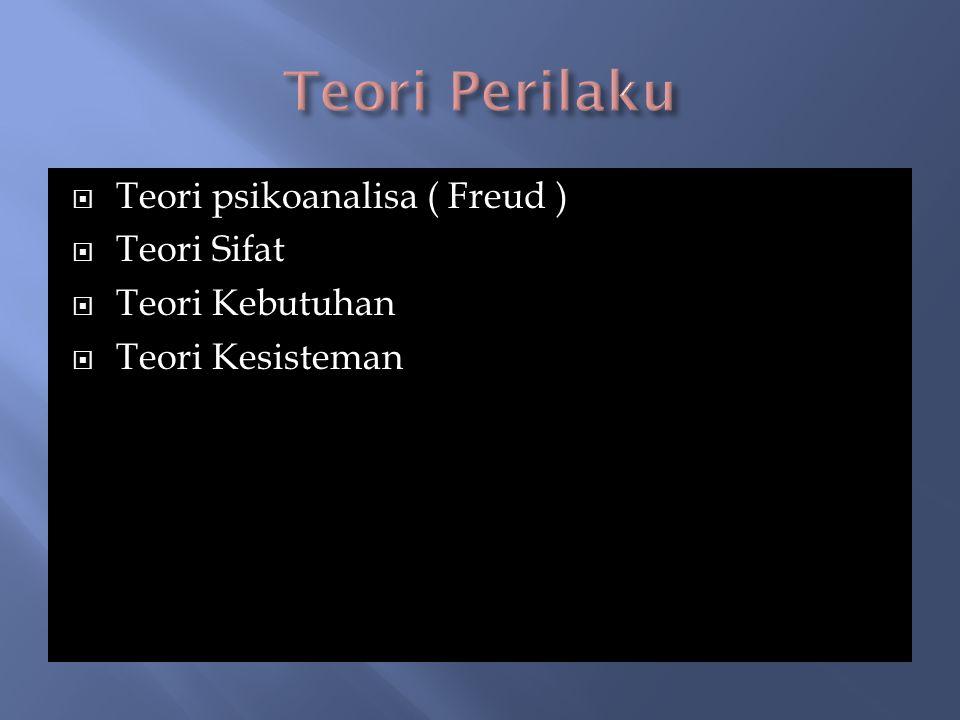 Teori Perilaku Teori psikoanalisa ( Freud ) Teori Sifat