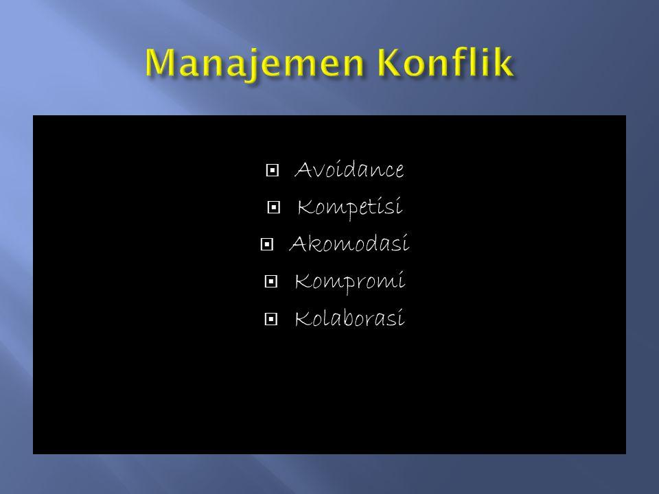 Manajemen Konflik Avoidance Kompetisi Akomodasi Kompromi Kolaborasi