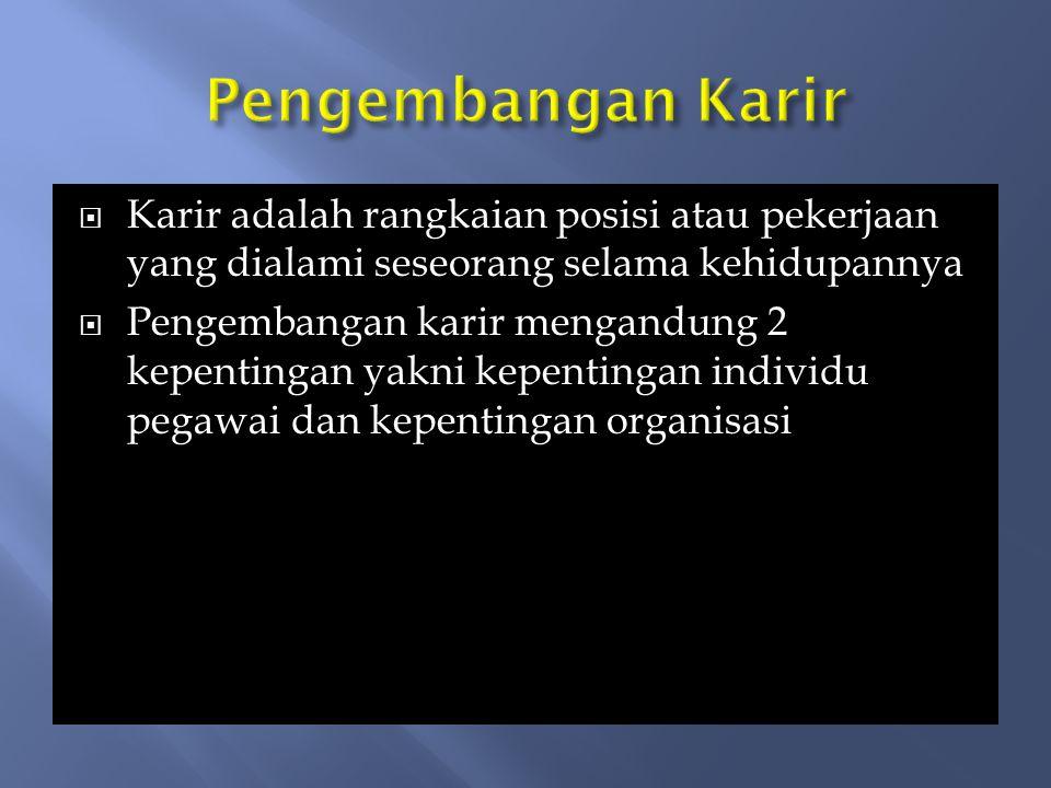 Pengembangan Karir Karir adalah rangkaian posisi atau pekerjaan yang dialami seseorang selama kehidupannya.