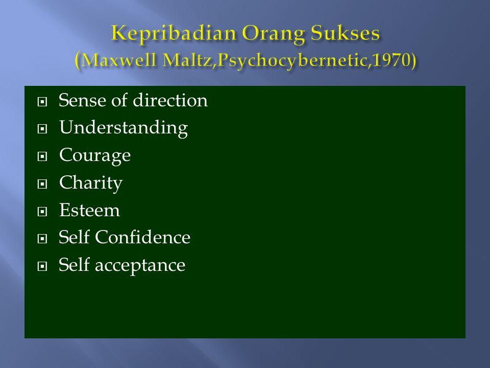 Kepribadian Orang Sukses (Maxwell Maltz,Psychocybernetic,1970)