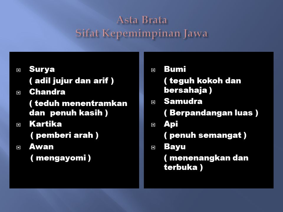 Asta Brata Sifat Kepemimpinan Jawa