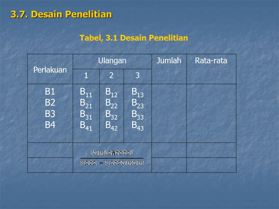 Tabel, 3.1 Desain Penelitian