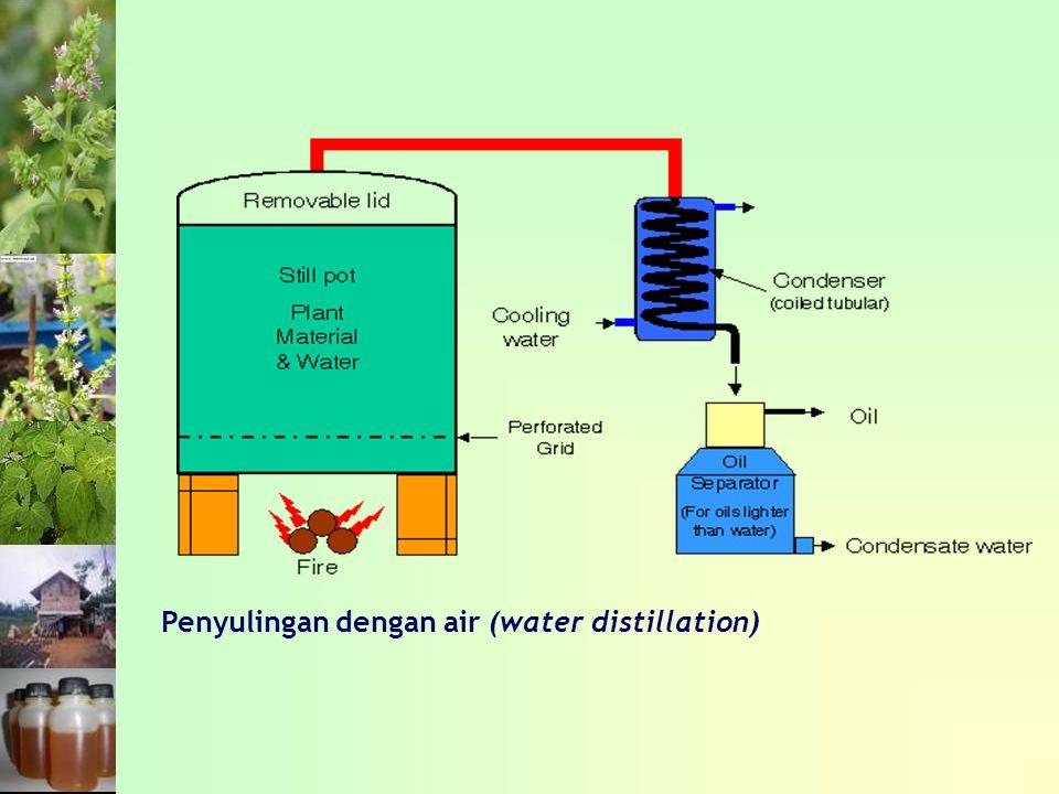 Penyulingan dengan air (water distillation)