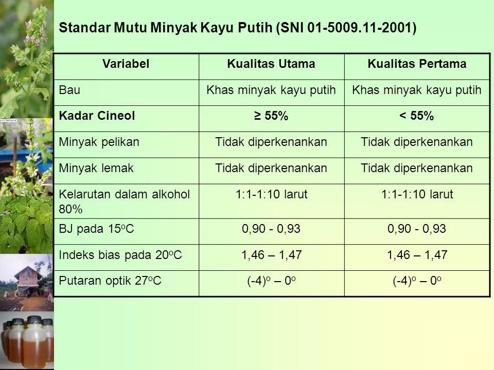 Standar Mutu Minyak Kayu Putih (SNI 01-5009.11-2001)
