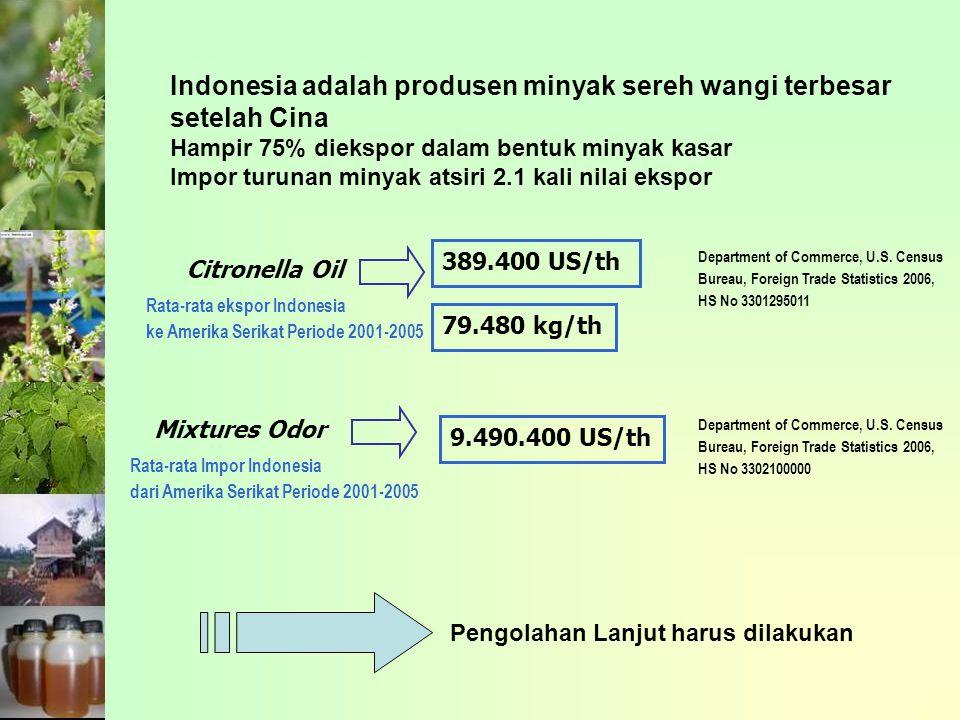 Indonesia adalah produsen minyak sereh wangi terbesar setelah Cina