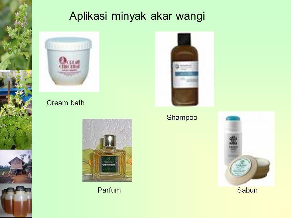 Aplikasi minyak akar wangi