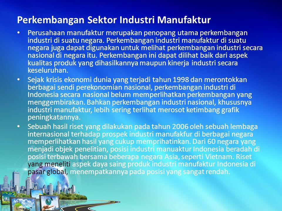 Perkembangan Sektor Industri Manufaktur