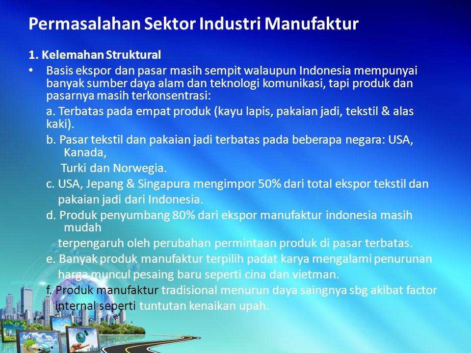 Permasalahan Sektor Industri Manufaktur