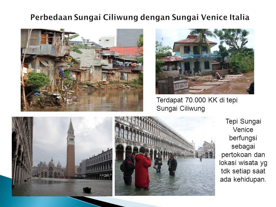 Perbedaan Sungai Ciliwung dengan Sungai Venice Italia