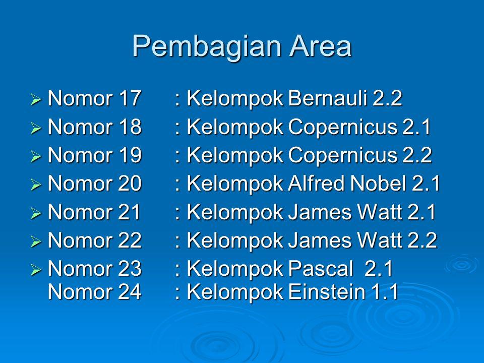 Pembagian Area Nomor 17 : Kelompok Bernauli 2.2