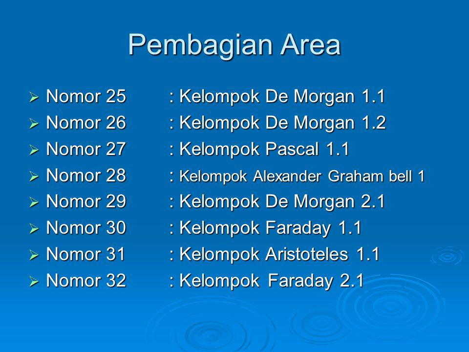 Pembagian Area Nomor 25 : Kelompok De Morgan 1.1