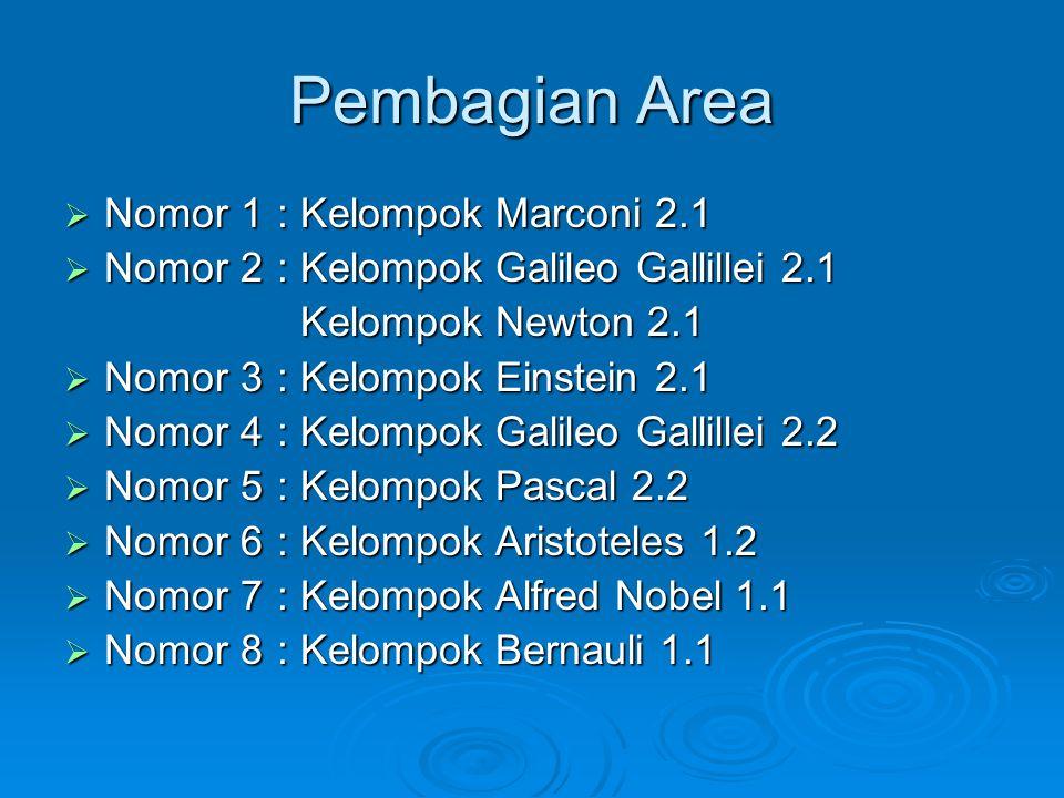 Pembagian Area Nomor 1 : Kelompok Marconi 2.1
