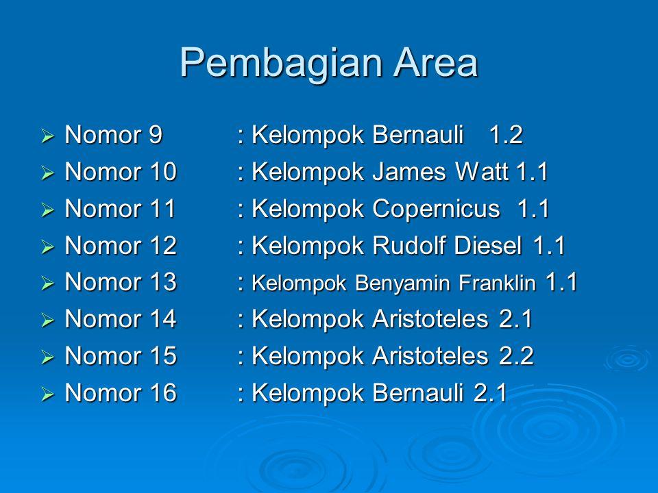 Pembagian Area Nomor 9 : Kelompok Bernauli 1.2