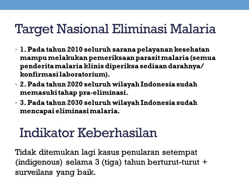 Target Nasional Eliminasi Malaria
