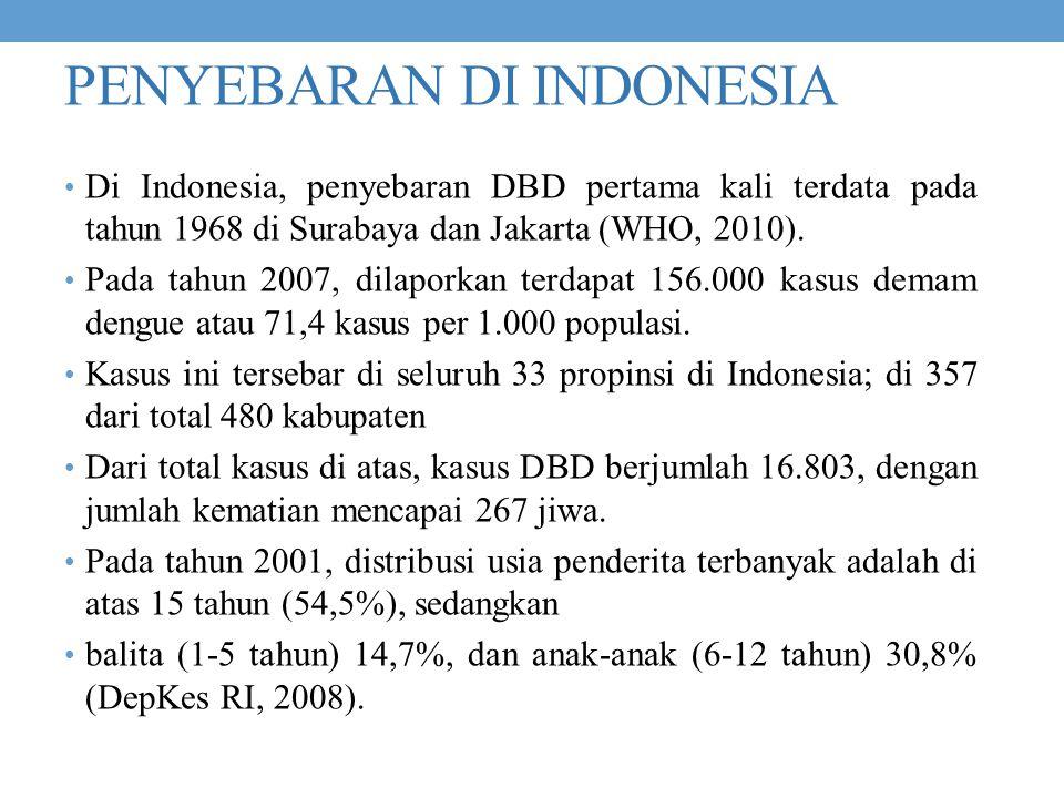 PENYEBARAN DI INDONESIA