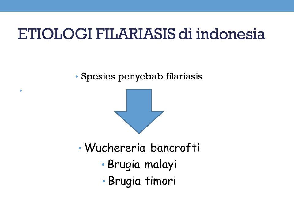 ETIOLOGI FILARIASIS di indonesia