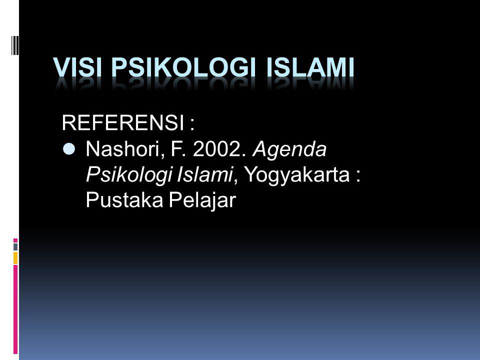 VISI PSIKOLOGI ISLAMI REFERENSI :