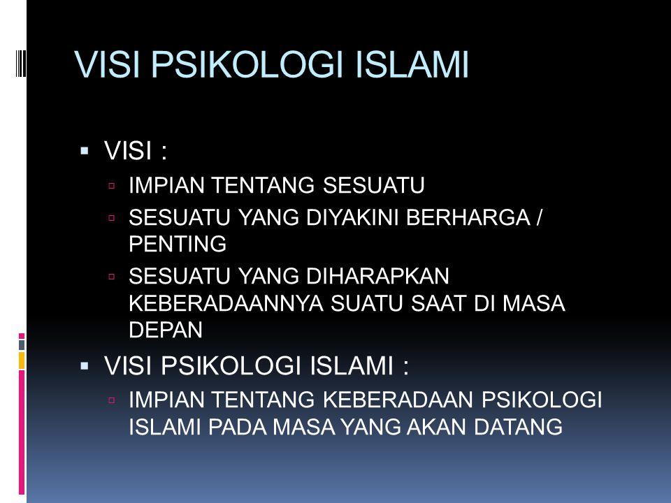 VISI PSIKOLOGI ISLAMI VISI : VISI PSIKOLOGI ISLAMI :