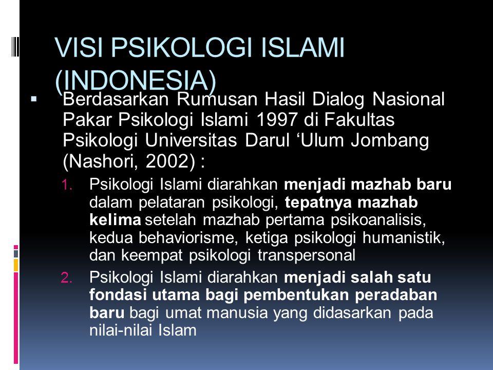 VISI PSIKOLOGI ISLAMI (INDONESIA)