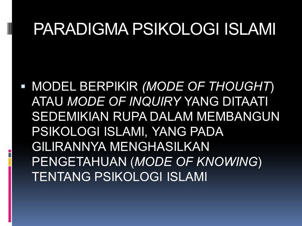 PARADIGMA PSIKOLOGI ISLAMI