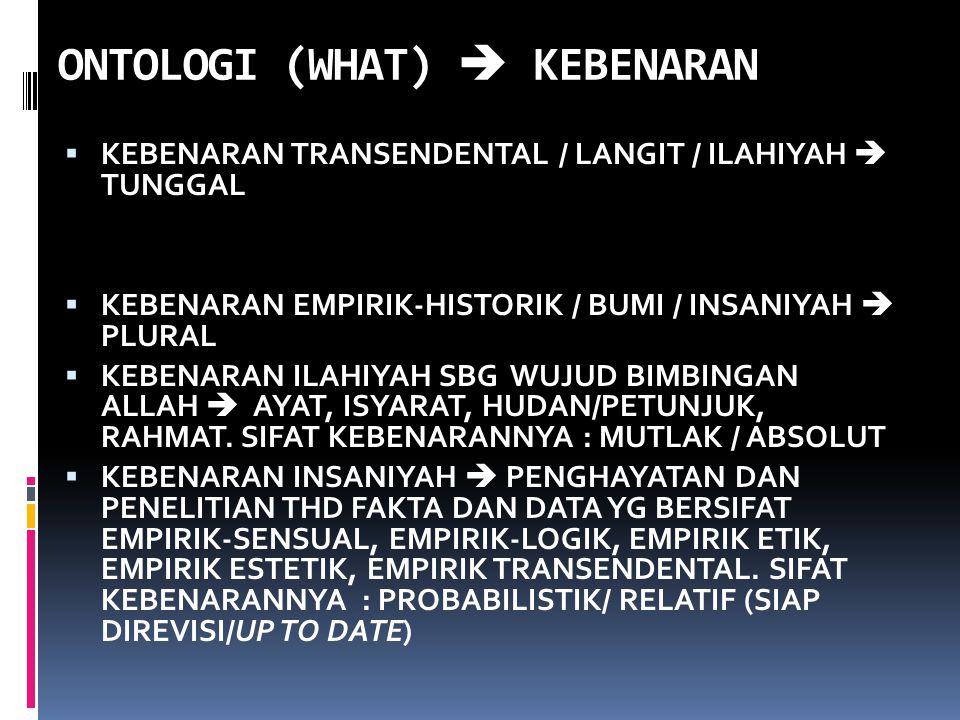 ONTOLOGI (WHAT)  KEBENARAN