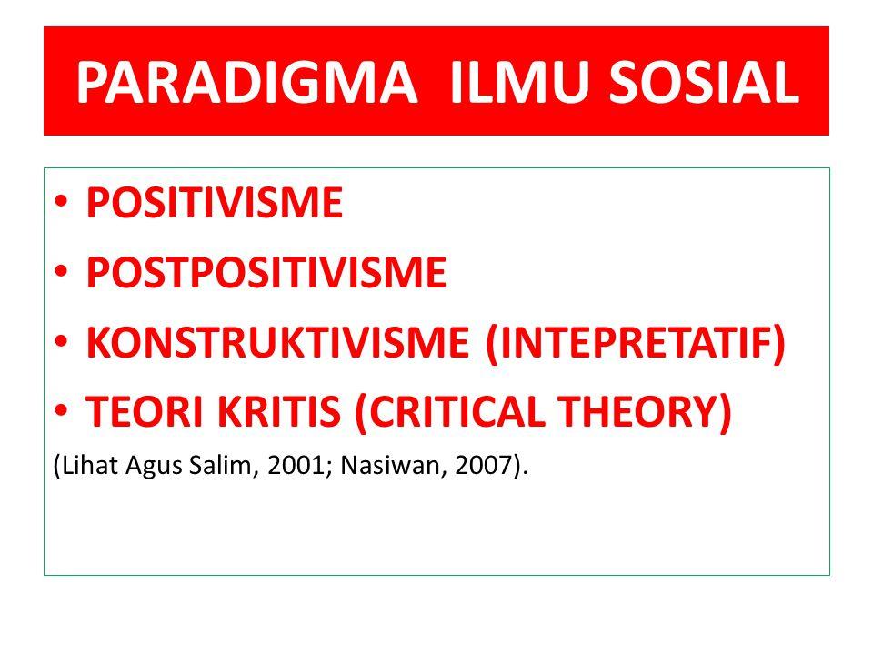 PARADIGMA ILMU SOSIAL POSITIVISME POSTPOSITIVISME