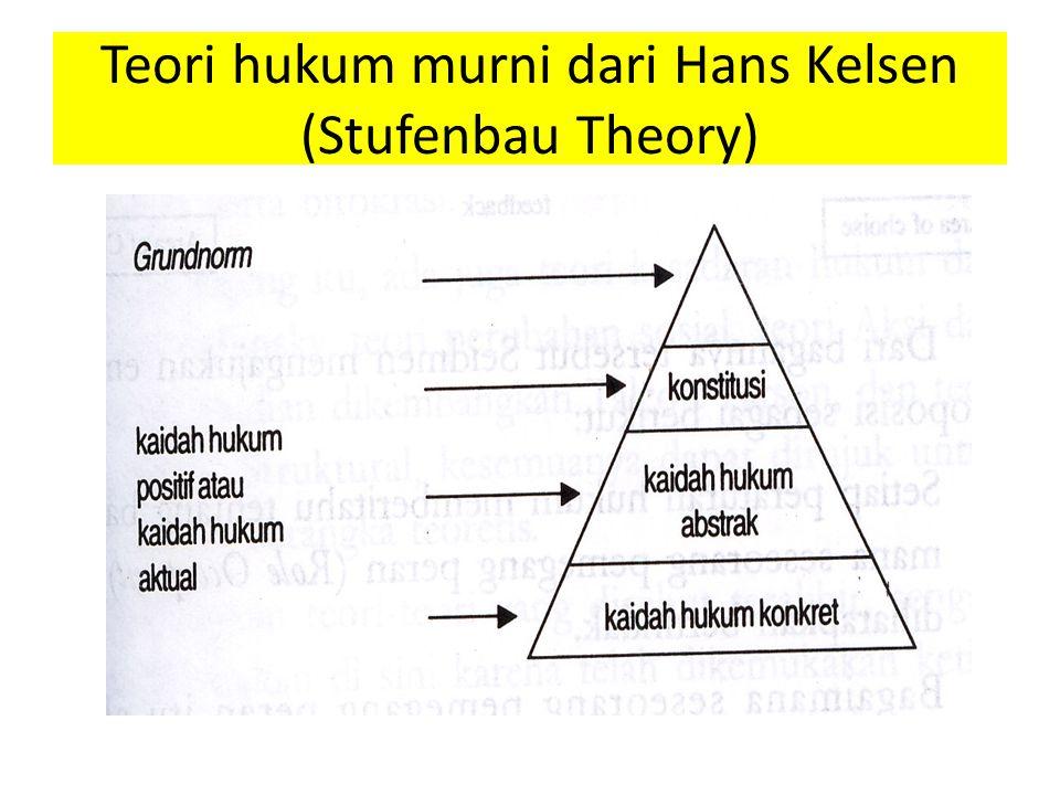 Teori hukum murni dari Hans Kelsen (Stufenbau Theory)