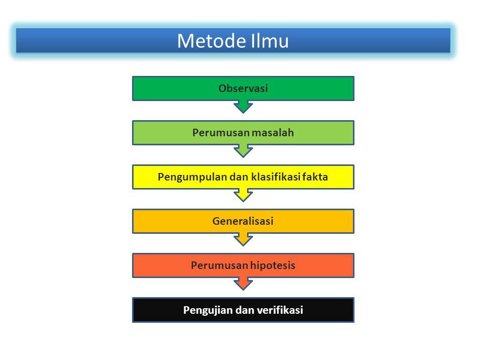 Pengumpulan dan klasifikasi fakta Pengujian dan verifikasi