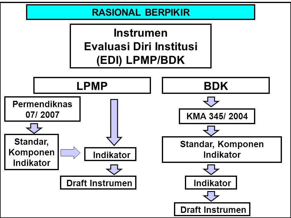 Evaluasi Diri Institusi (EDI) LPMP/BDK