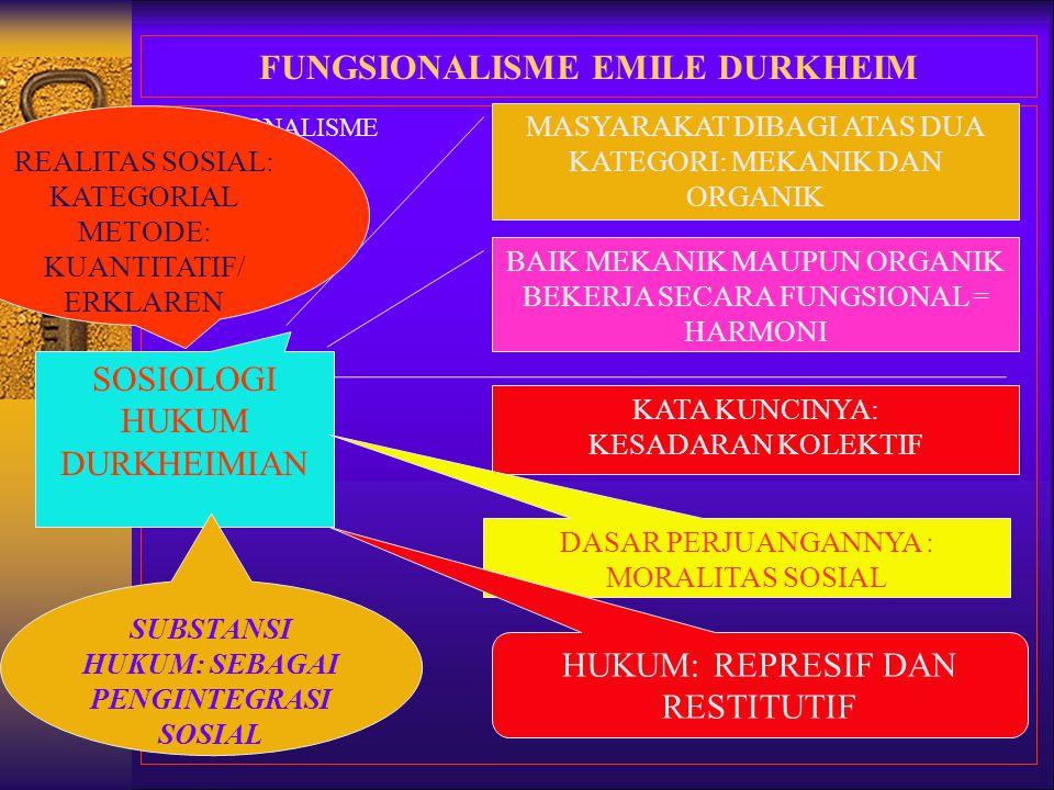 FUNGSIONALISME EMILE DURKHEIM