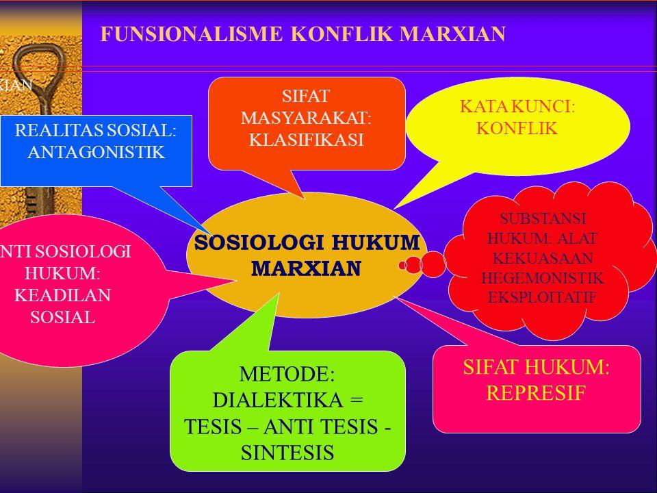 FUNSIONALISME KONFLIK MARXIAN