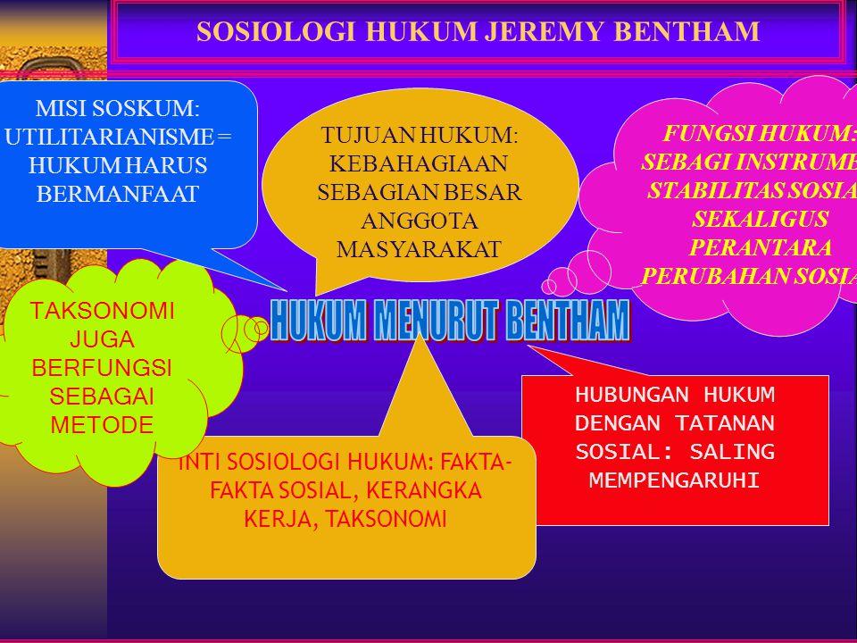 SOSIOLOGI HUKUM JEREMY BENTHAM